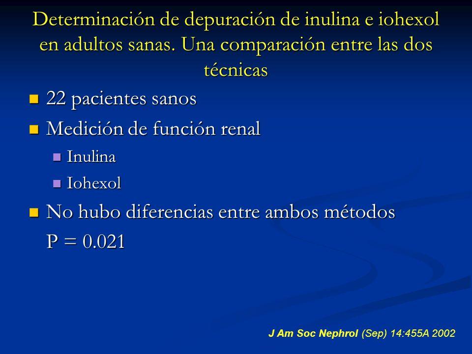 Comparación diagnóstica de creatinina, cistatina C y filtración glomerular calculada por las ecuaciones de CG y MDRD 112 pacientes con función renal entre 5 y 109 ml/min 112 pacientes con función renal entre 5 y 109 ml/min FG Cr- EDTA FG Cr- EDTA Comparación entre cistatina C, creatinina, CG y MDRD Comparación entre cistatina C, creatinina, CG y MDRD Buena correlación Buena correlación Mejor precisión con cistatina C Mejor precisión con cistatina C IMC es anormal y FR normal o con leve deterioro IMC es anormal y FR normal o con leve deterioro Harmoinen A.