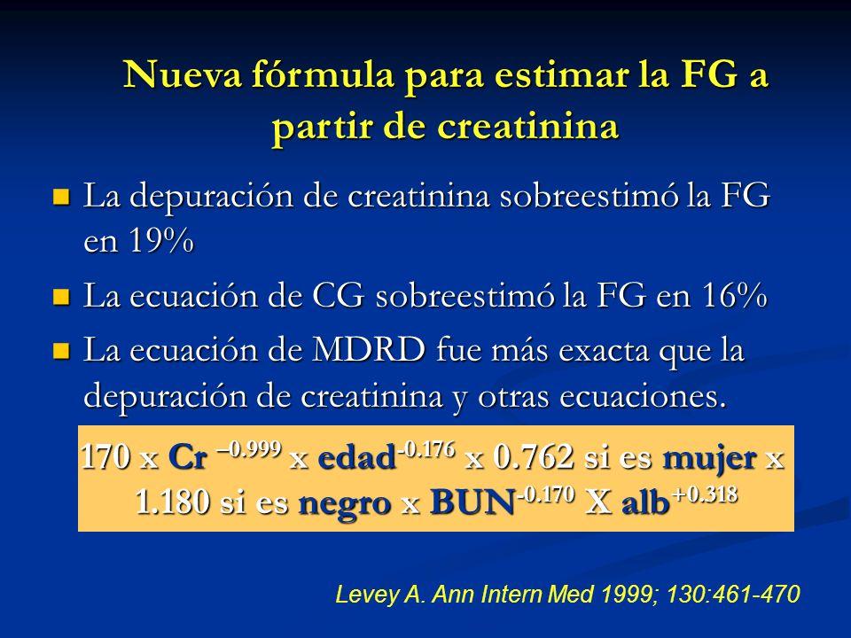 La depuración de creatinina sobreestimó la FG en 19% La depuración de creatinina sobreestimó la FG en 19% La ecuación de CG sobreestimó la FG en 16% L
