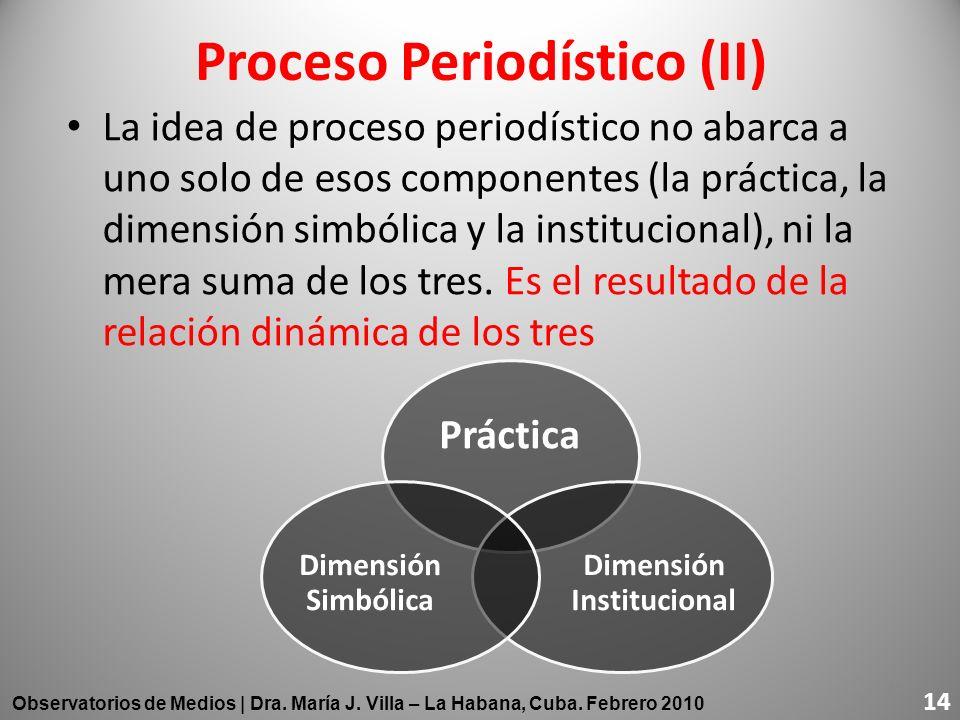 Proceso Periodístico (II) La idea de proceso periodístico no abarca a uno solo de esos componentes (la práctica, la dimensión simbólica y la instituci