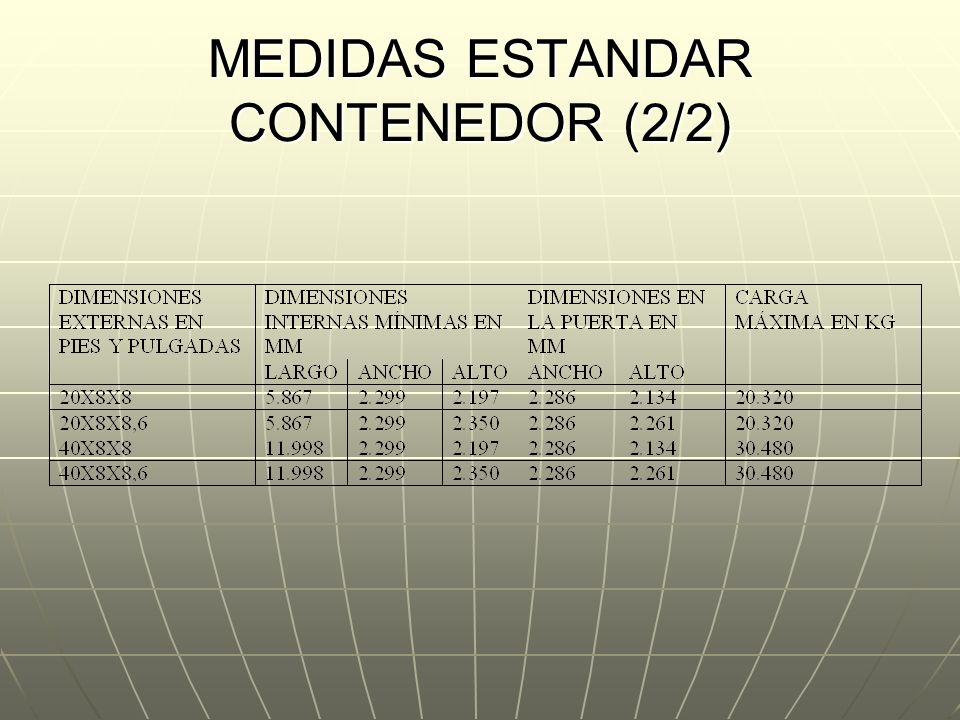 MEDIDAS ESTANDAR DEL CONTENEDOR ISO(1/2) LARGO ( EN PIES) ANCHO ALTO 20 ( 6 METROS) 8 (2,4 METROS) 8 (2,57 METROS) 40 ( 12,21 METROS) 88 2088-6 4088-6