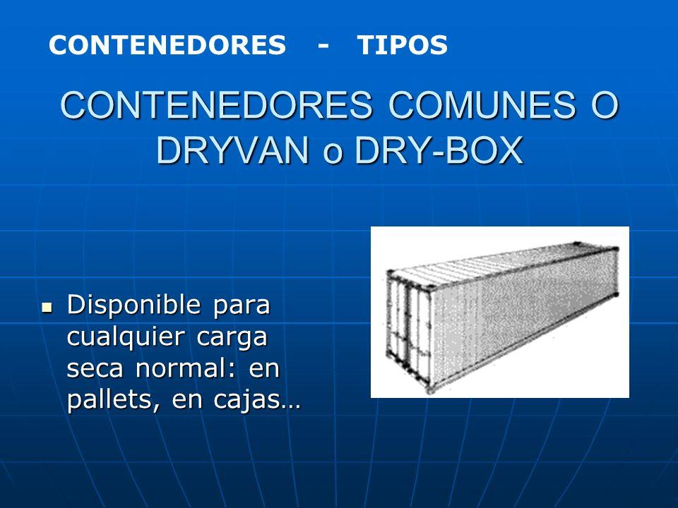 CONTENEDOR 20 Y 40 pies Contenedor de 20 pies estándar= TEU (twenty feet equivalent unit) Contenedor de 20 pies estándar= TEU (twenty feet equivalent