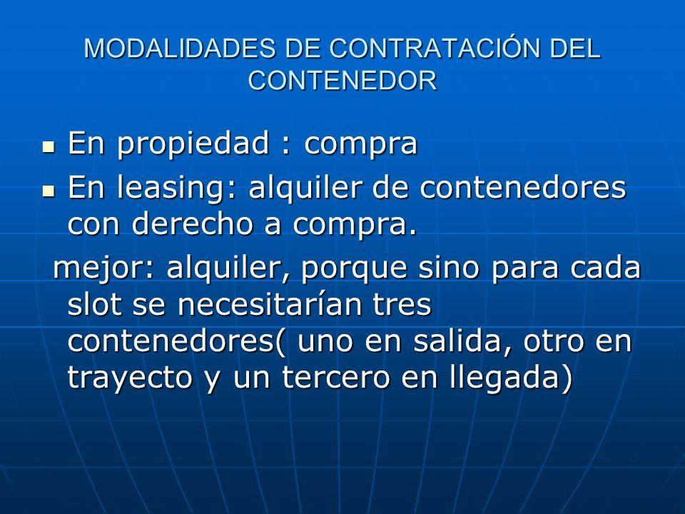 DESVENTAJAS EN EL USO DEL CONTENEDOR El precio de construcción o compra del contenedor El precio de construcción o compra del contenedor Costes de man