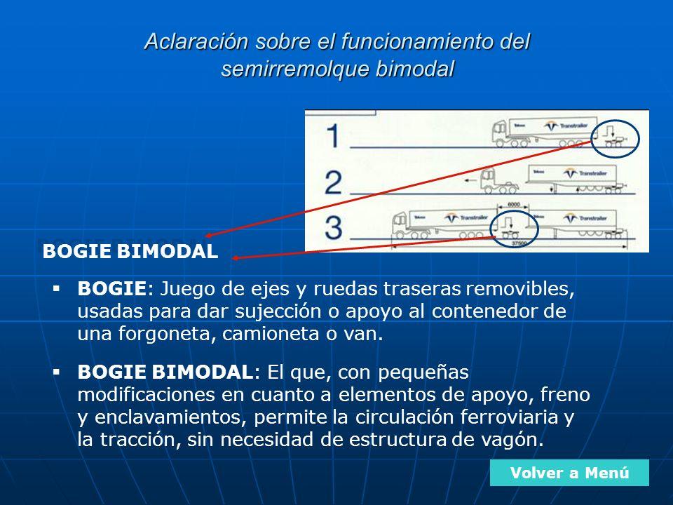 El transporte bimodal no precisa la actuación de grúas para el intercambio modal, puesto que éste se realiza de forma horizontal, sin elevar la caja c