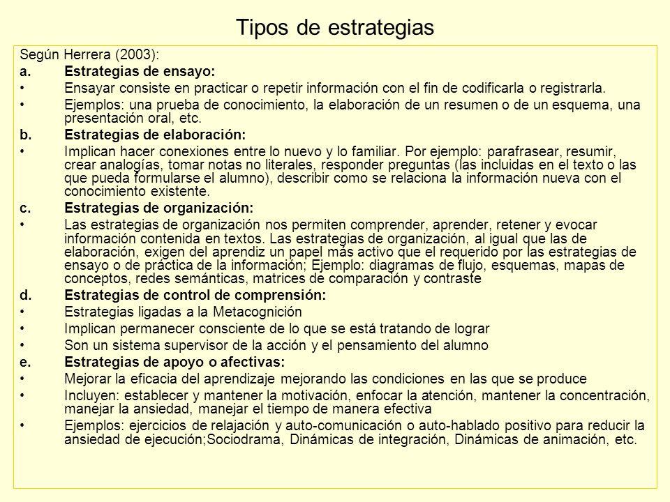 Tipos de estrategias Según Herrera (2003): a.Estrategias de ensayo: Ensayar consiste en practicar o repetir información con el fin de codificarla o re