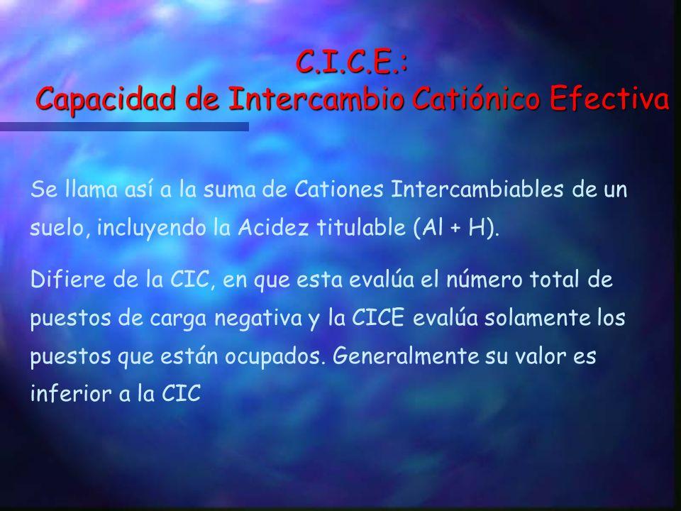 ...viene C.I.C.: Es más adecuado expresarla en miliequivalentes (meq) que no en milimoles (mmol) o centimoles (cmol). Ej: Si decimos que un suelo tien