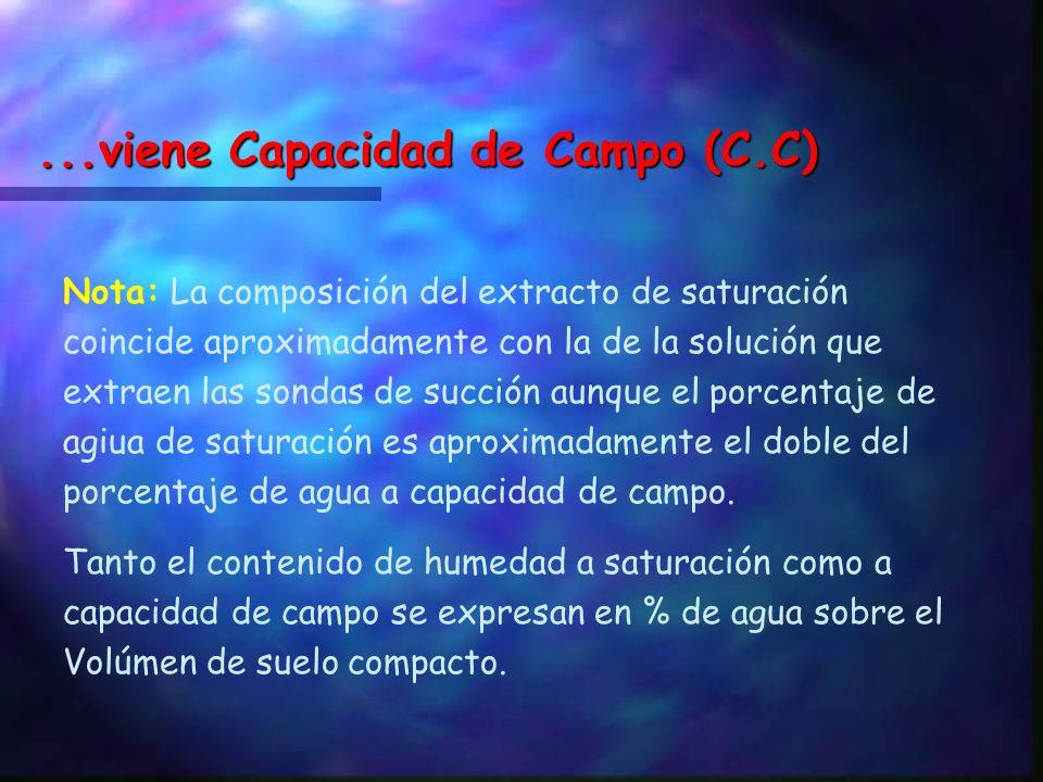Capacidad de Campo (C.C) Este término se utiliza para definir un estado de humedad que en campo corresponde aproximadamente con las siguientes condici