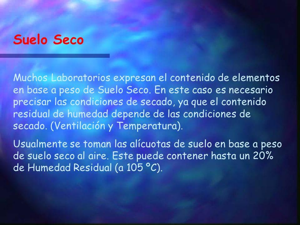 Suelo Seco Muchos Laboratorios expresan el contenido de elementos en base a peso de Suelo Seco.