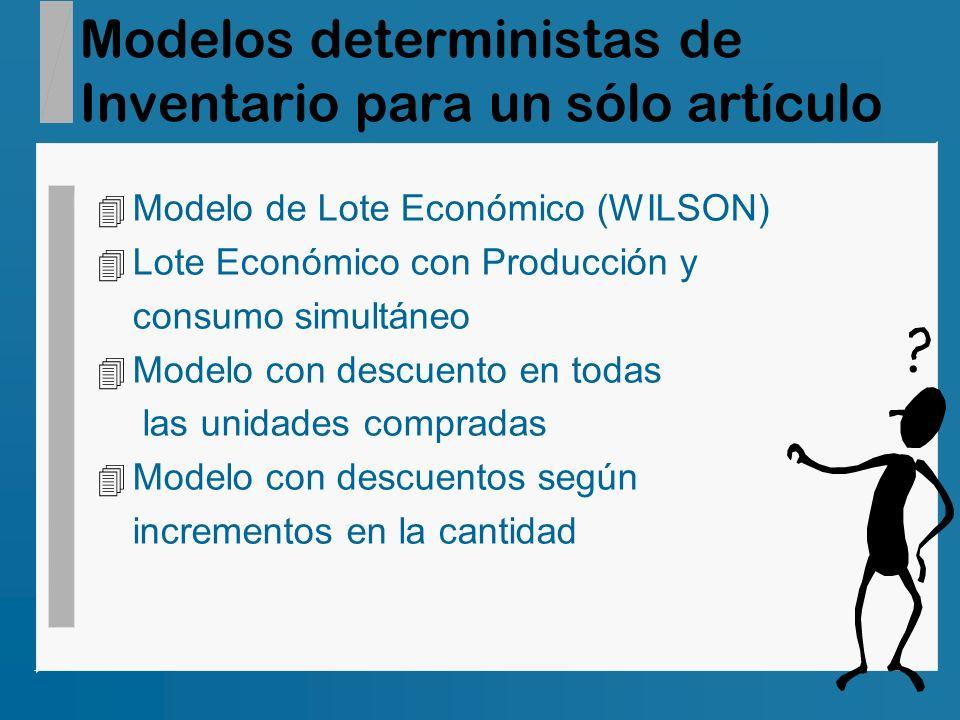 Modelos deterministas de Inventario para un sólo artículo 4 Modelo de Lote Económico (WILSON) 4 Lote Económico con Producción y consumo simultáneo 4 M