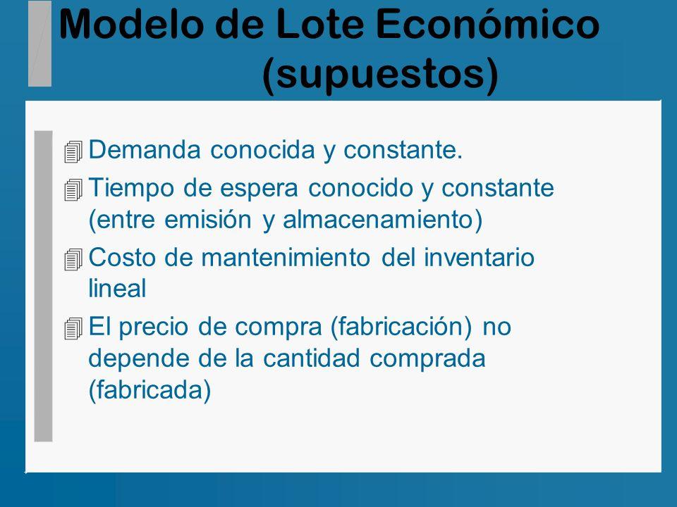 Modelo de Lote Económico (supuestos) 4 Demanda conocida y constante. 4 Tiempo de espera conocido y constante (entre emisión y almacenamiento) 4 Costo