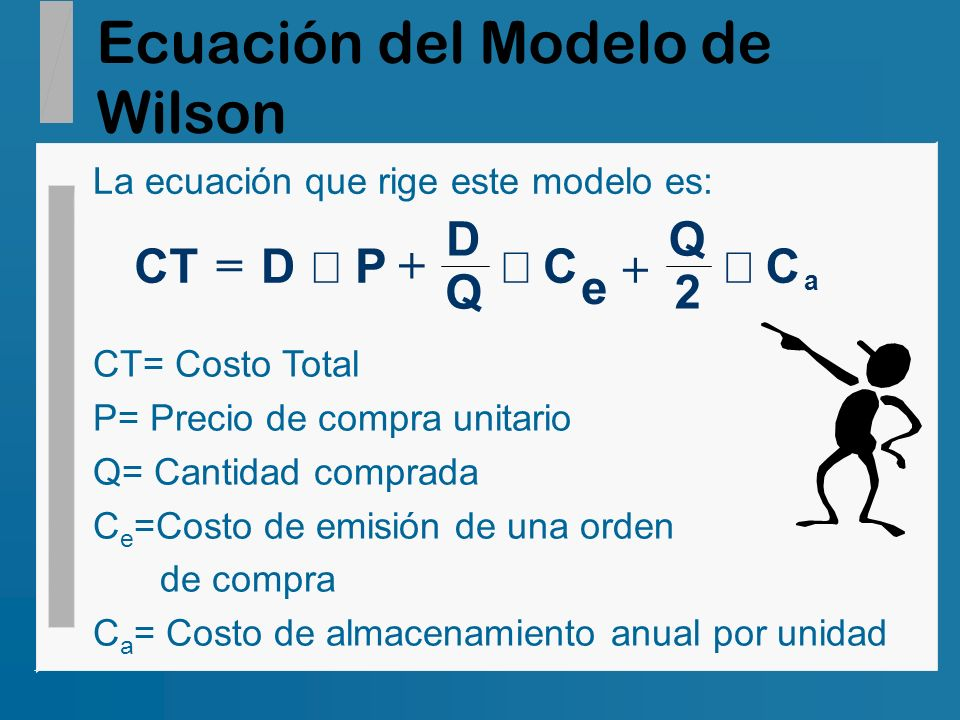 Ecuación del Modelo de Wilson La ecuación que rige este modelo es: CT = DP + D Q C e Q 2 C a CT= Costo Total P= Precio de compra unitario Q= Cantidad