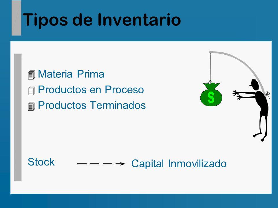 Función de los Inventarios 4 Ayudar a la independencia de operaciones - Continuidad de las variaciones de demanda 4 Determinar condiciones económicas de aprovisionamiento 4 Determinar la óptima secuencia de operaciones 4 Uso óptimo de la capacidad productiva