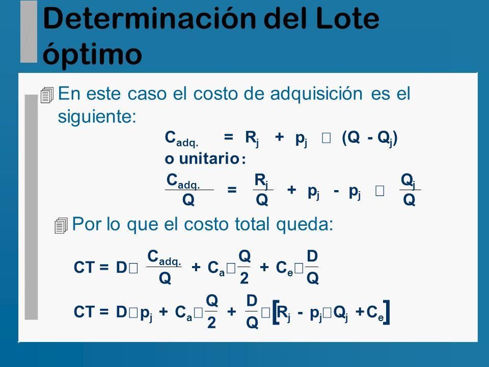 Determinación del Lote óptimo 4 En este caso el costo de adquisición es el siguiente: C adq. = R j + p j (Q-Qj)Qj) o unitario : C adq. Q = RjRj Q + p
