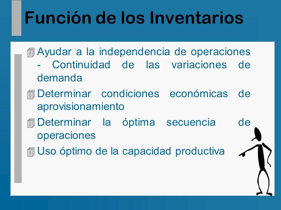 Función de los Inventarios 4 Ayudar a la independencia de operaciones - Continuidad de las variaciones de demanda 4 Determinar condiciones económicas