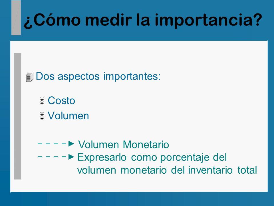 ¿Cómo medir la importancia? 4 Dos aspectos importantes: 6 Costo 6 Volumen Volumen Monetario Expresarlo como porcentaje del volumen monetario del inven