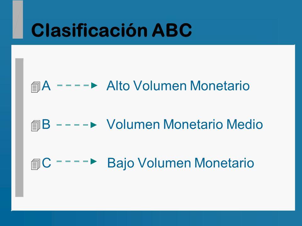 Clasificación ABC 4 A Alto Volumen Monetario 4 B Volumen Monetario Medio 4 C Bajo Volumen Monetario