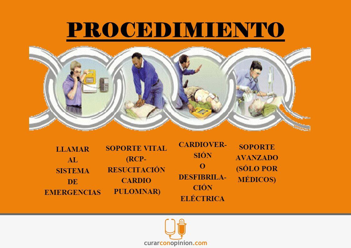 PROCEDIMIENTO LLAMAR AL SISTEMA DE EMERGENCIAS SOPORTE VITAL (RCP- RESUCITACIÓN CARDIO PULOMNAR) CARDIOVER- SIÓN O DESFIBRILA- CIÓN ELÉCTRICA SOPORTE