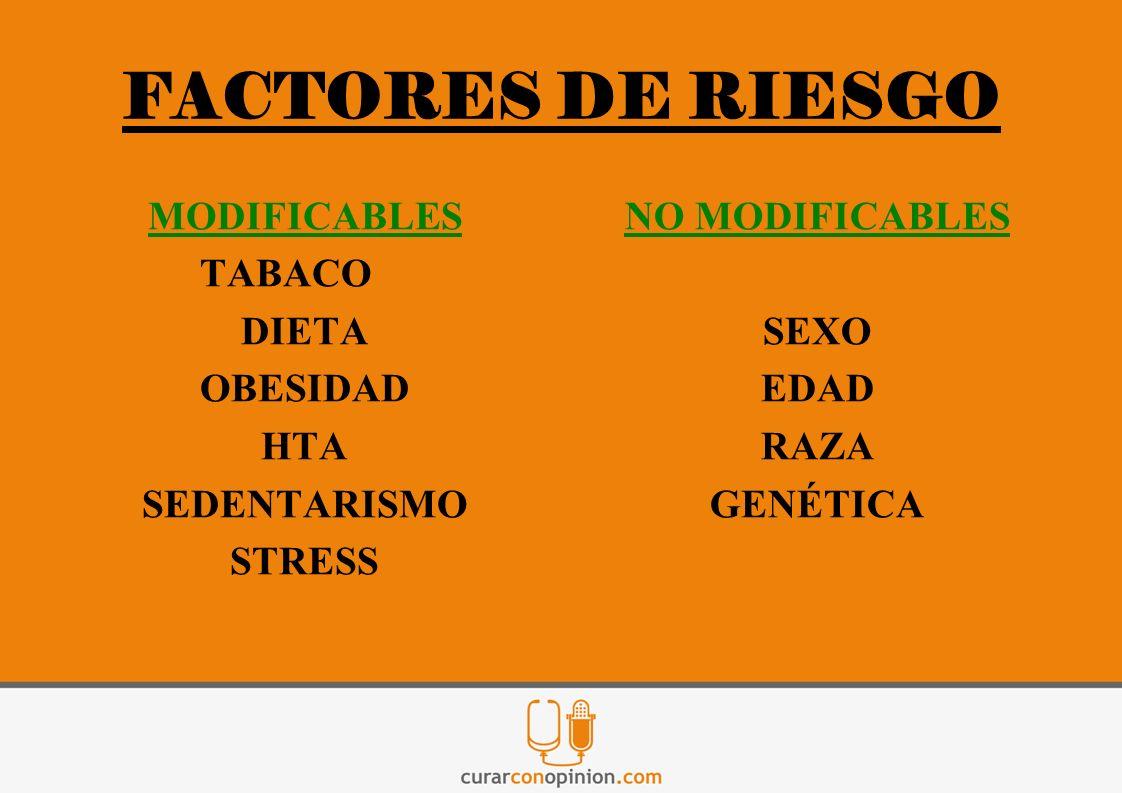 FACTORES DE RIESGO MODIFICABLES TABACO DIETA OBESIDAD HTA SEDENTARISMO STRESS NO MODIFICABLES SEXO EDAD RAZA GENÉTICA
