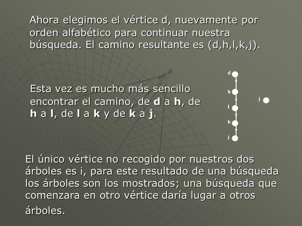 Ahora elegimos el vértice d, nuevamente por orden alfabético para continuar nuestra búsqueda. El camino resultante es (d,h,l,k,j). d h l k j Esta vez
