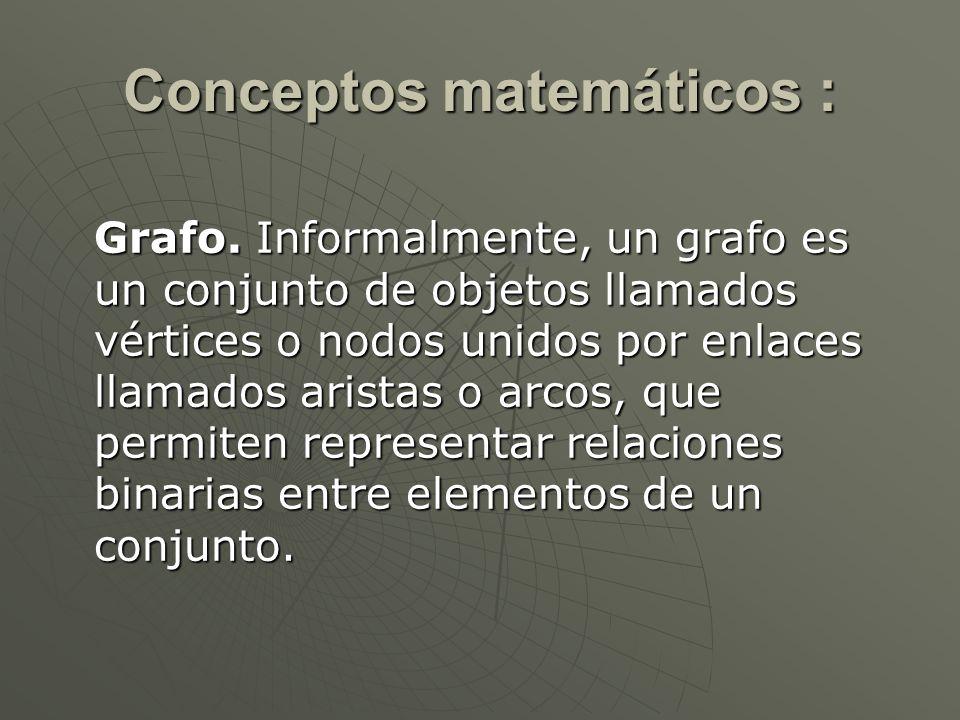 Conceptos matemáticos : Grafo. Informalmente, un grafo es un conjunto de objetos llamados vértices o nodos unidos por enlaces llamados aristas o arcos