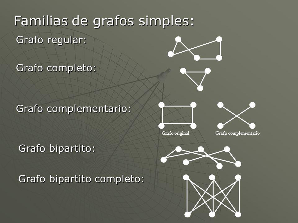 Grafo regular: Grafo completo: Grafo complementario: Grafo bipartito: Grafo bipartito completo: Grafo originalGrafo complementario Familias de grafos