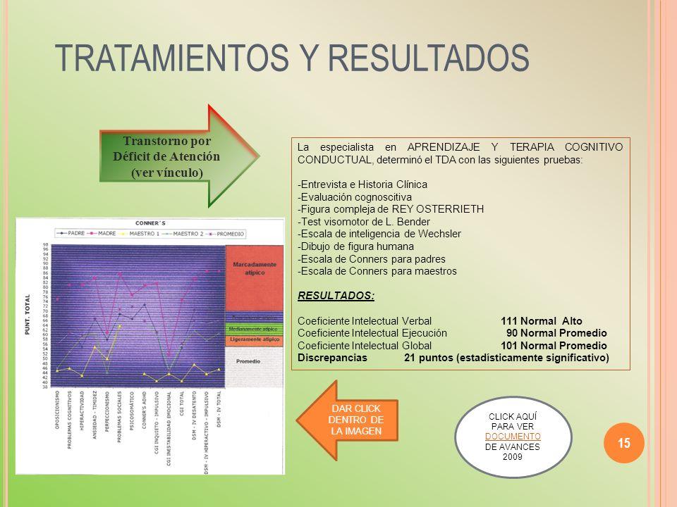 TRATAMIENTOS Y RESULTADOS 15 La especialista en APRENDIZAJE Y TERAPIA COGNITIVO CONDUCTUAL, determinó el TDA con las siguientes pruebas: -Entrevista e