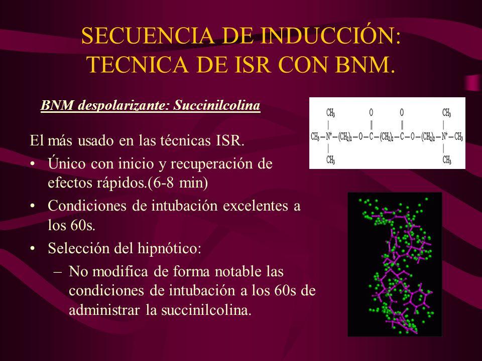 SECUENCIA DE INDUCCIÓN: TECNICA DE ISR CON BNM. El más usado en las técnicas ISR. Único con inicio y recuperación de efectos rápidos.(6-8 min) Condici