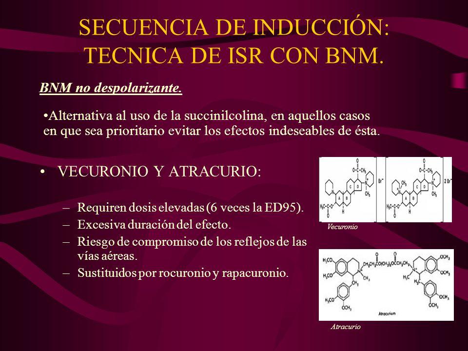 SECUENCIA DE INDUCCIÓN: TECNICA DE ISR CON BNM. VECURONIO Y ATRACURIO: –Requiren dosis elevadas (6 veces la ED95). –Excesiva duración del efecto. –Rie
