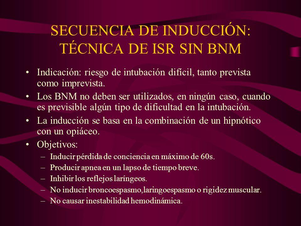 SECUENCIA DE INDUCCIÓN: TÉCNICA DE ISR SIN BNM Indicación: riesgo de intubación difícil, tanto prevista como imprevista. Los BNM no deben ser utilizad