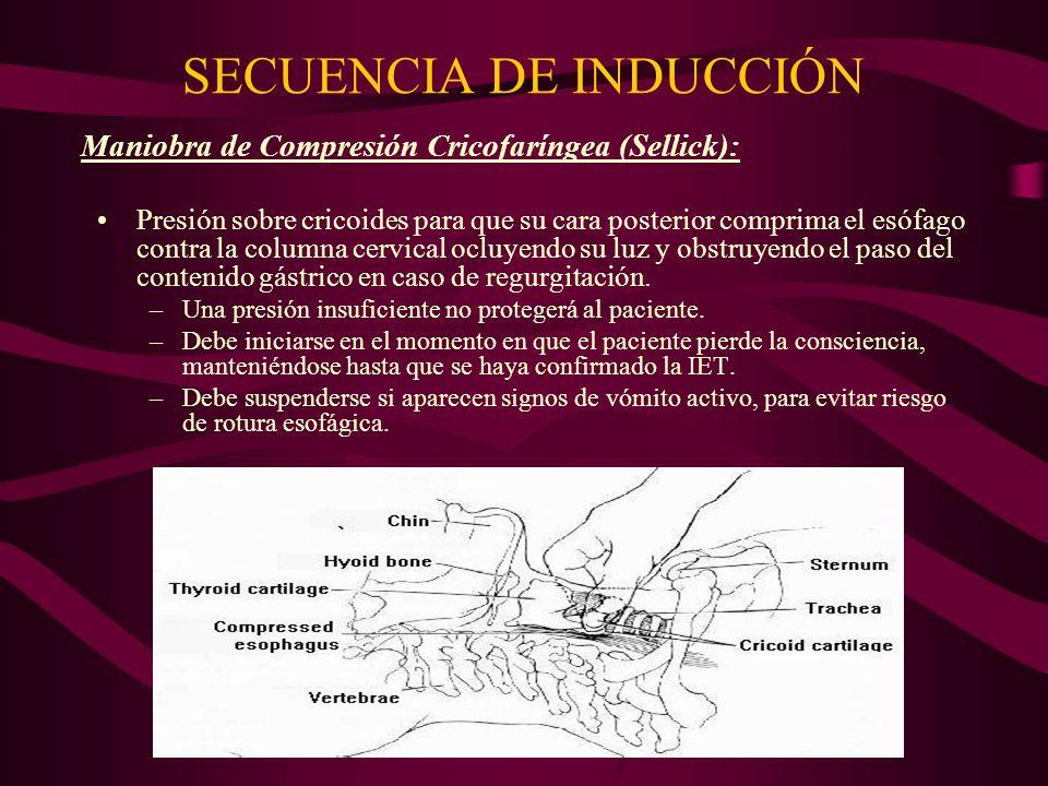 SECUENCIA DE INDUCCIÓN Presión sobre cricoides para que su cara posterior comprima el esófago contra la columna cervical ocluyendo su luz y obstruyend