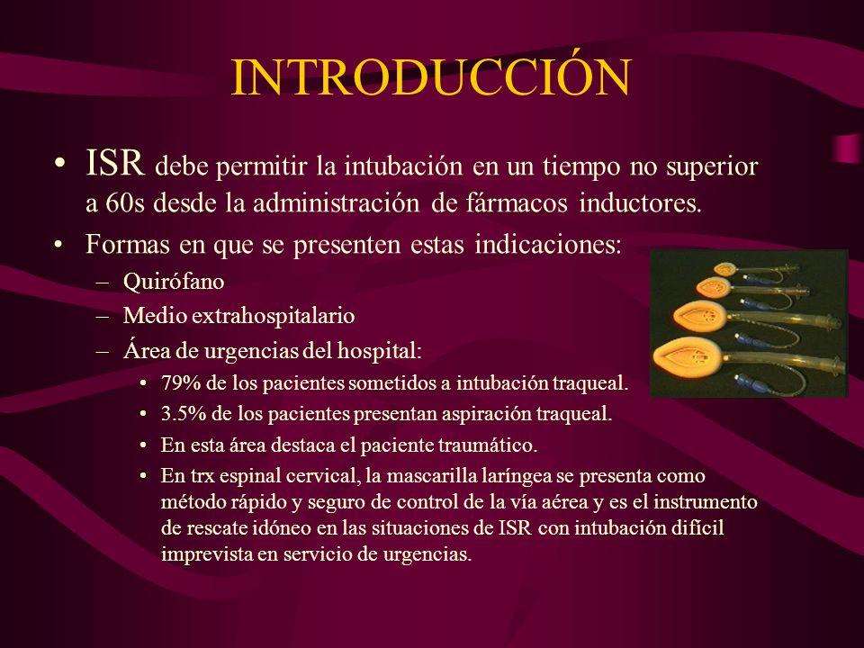 INTRODUCCIÓN ISR debe permitir la intubación en un tiempo no superior a 60s desde la administración de fármacos inductores. Formas en que se presenten