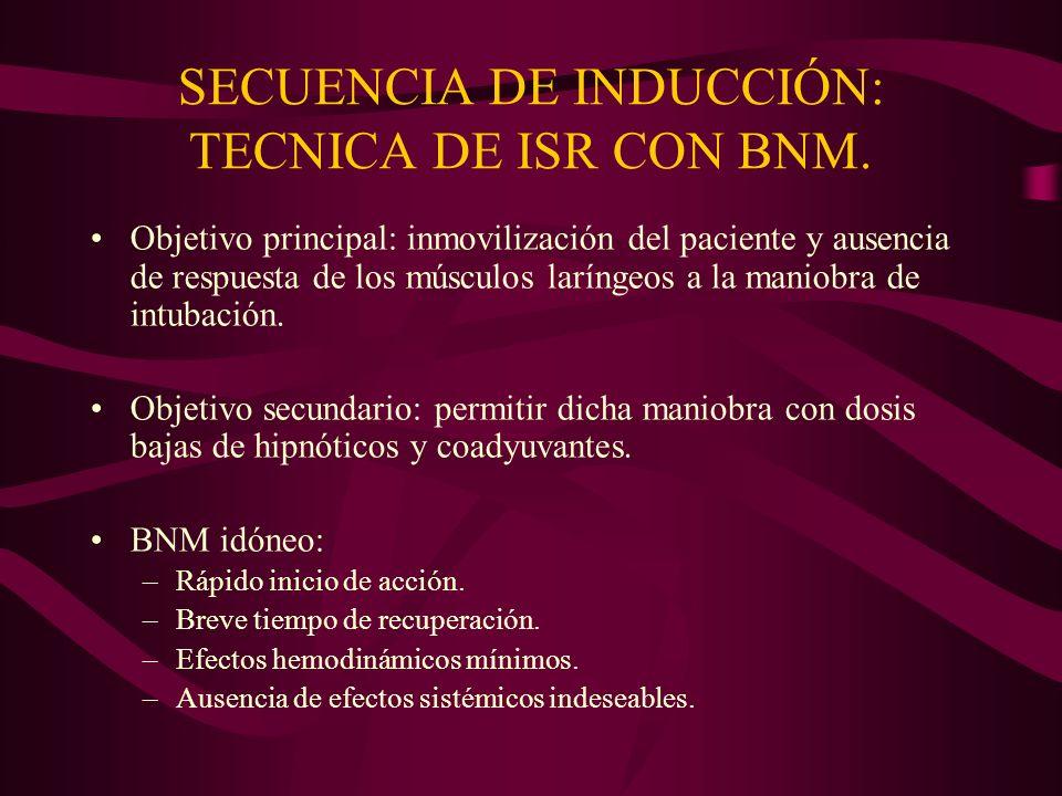 SECUENCIA DE INDUCCIÓN: TECNICA DE ISR CON BNM. Objetivo principal: inmovilización del paciente y ausencia de respuesta de los músculos laríngeos a la