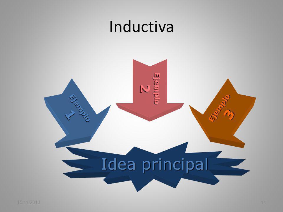 Deductiva 15/11/201313 Idea principal Caso 4 Caso 5 Caso 2 Caso 1 Caso 3
