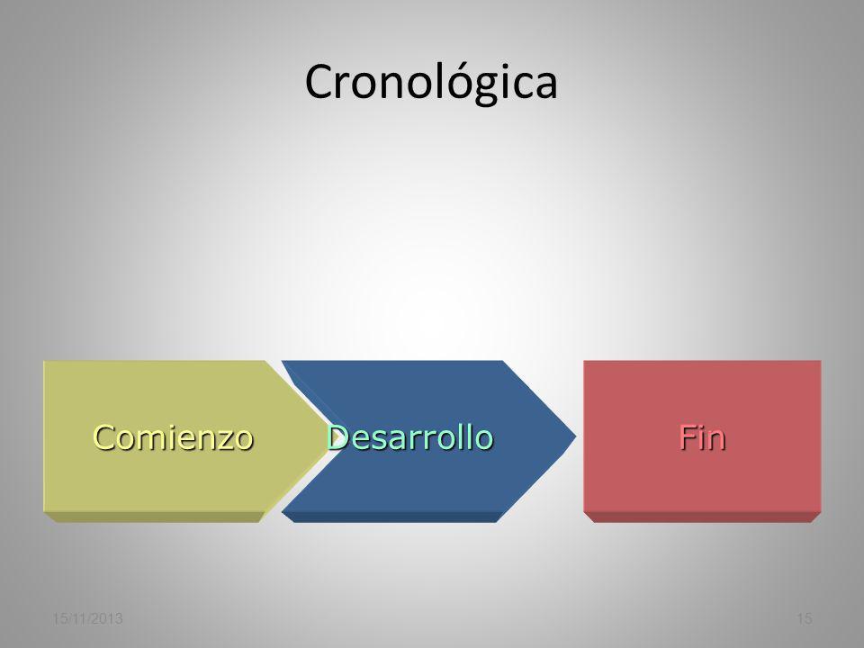 Inductiva 15/11/201314 Idea principal Ejemplo 1 Ejemplo 2 Ejemplo 3