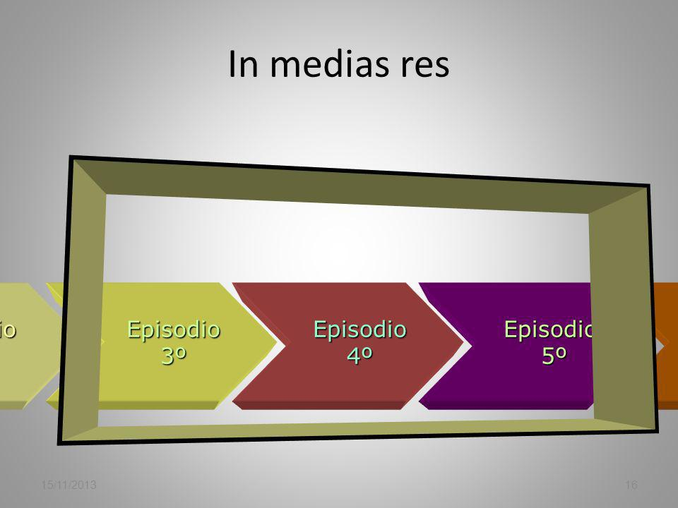 Cronológica 15/11/201315 ComienzoDesarrolloFin
