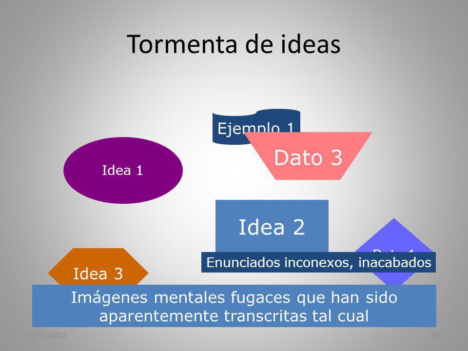 Pirámide invertida 15/11/201318 Rellen o Datos adicionale s Información complementaria de menor interés Toda la información relevante