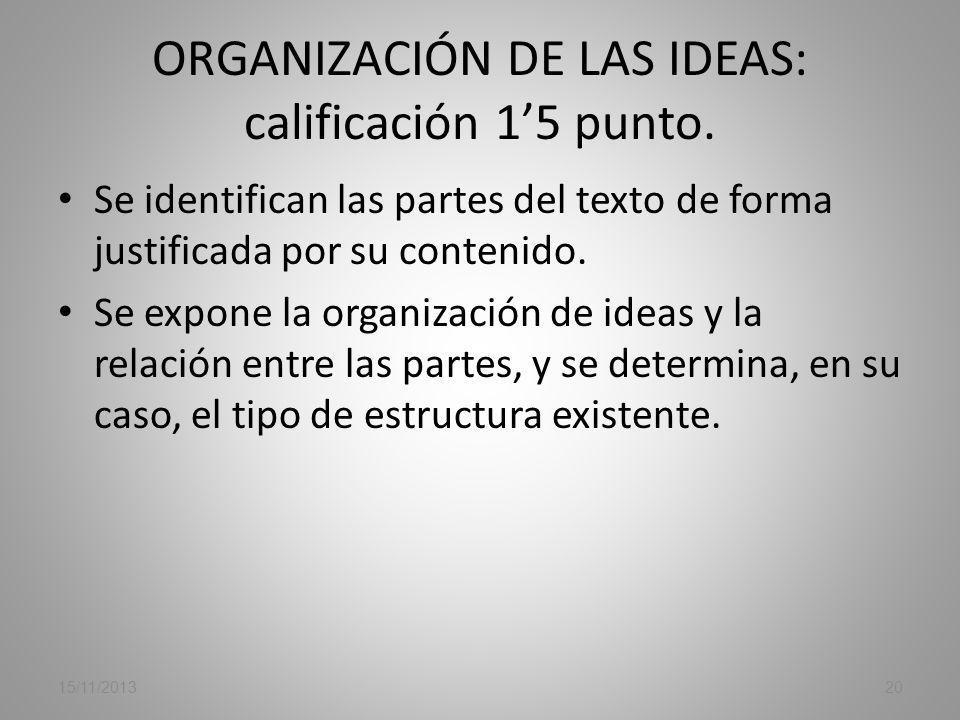 Tormenta de ideas 15/11/201319 Idea 1 Idea 2 Ejemplo 1 Idea 3 Dato 3 Dato 1 Imágenes mentales fugaces que han sido aparentemente transcritas tal cual