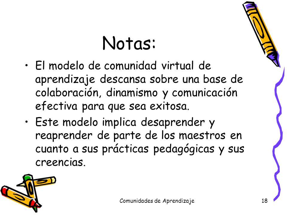 Comunidades de Aprendizaje18 Notas: El modelo de comunidad virtual de aprendizaje descansa sobre una base de colaboración, dinamismo y comunicación ef