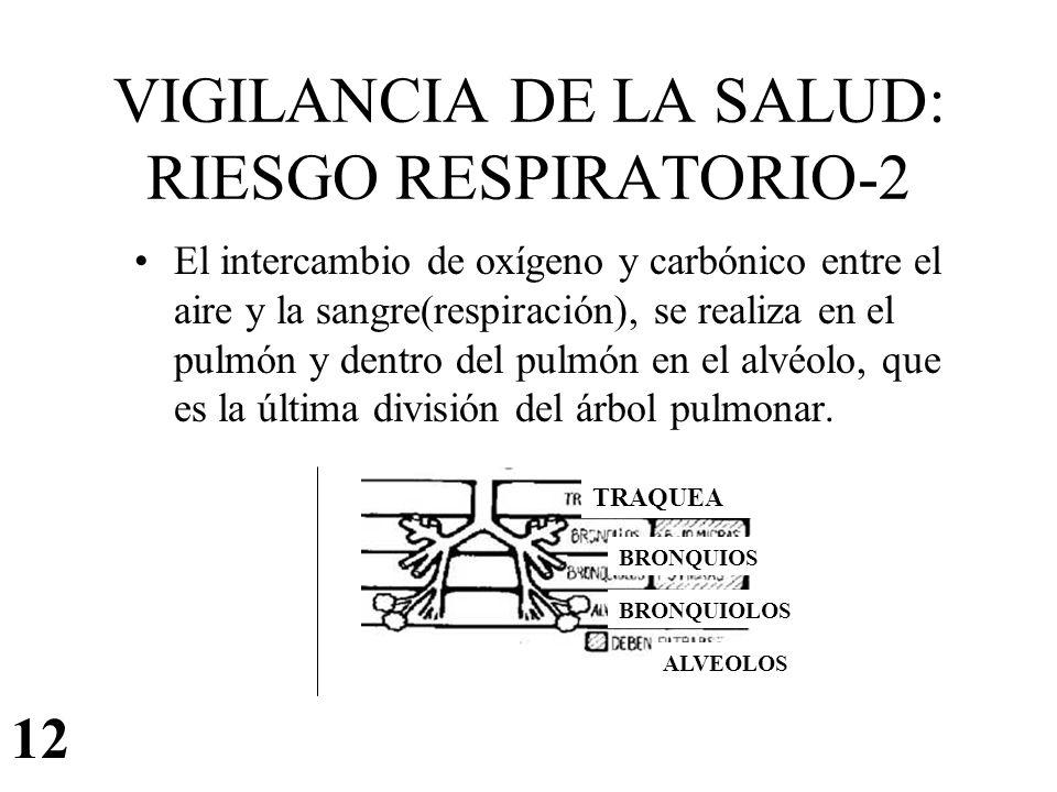VIGILANCIA DE LA SALUD: RIESGO RESPIRATORIO-2 El intercambio de oxígeno y carbónico entre el aire y la sangre(respiración), se realiza en el pulmón y