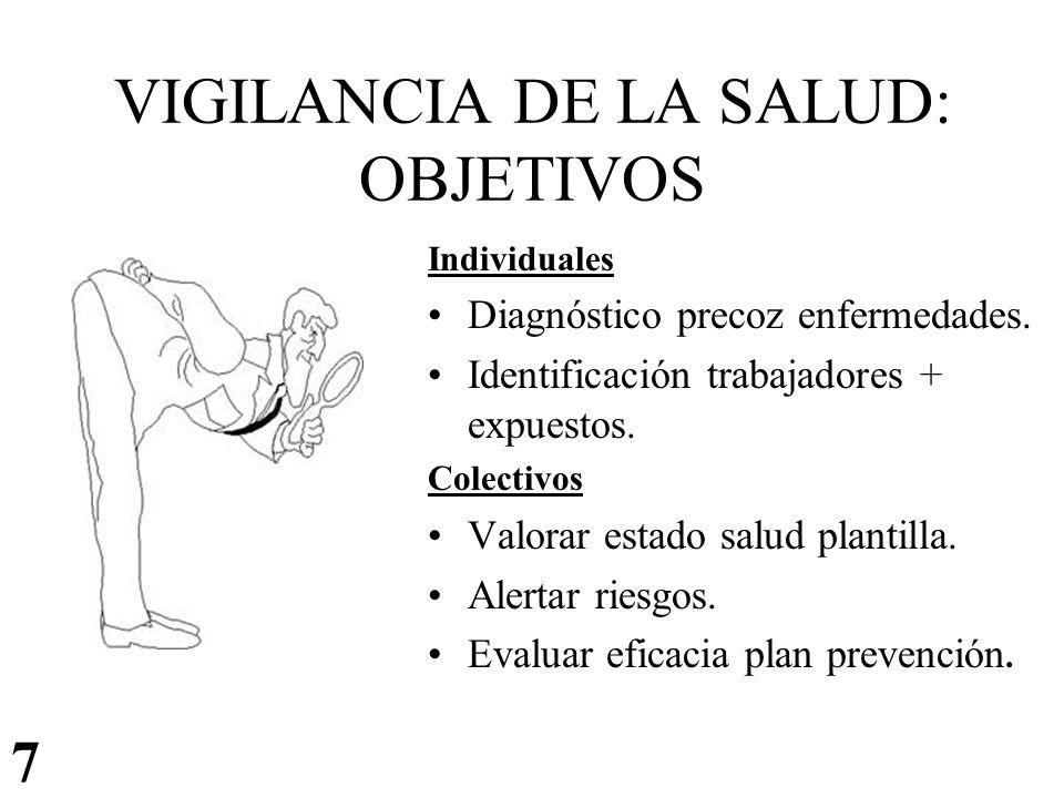 VIGILANCIA DE LA SALUD: OBJETIVOS Individuales Diagnóstico precoz enfermedades. Identificación trabajadores + expuestos. Colectivos Valorar estado sal