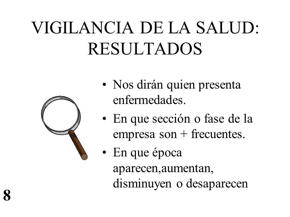 VIGILANCIA DE LA SALUD: TECNICAS Reconocimientos médicos periódicos.