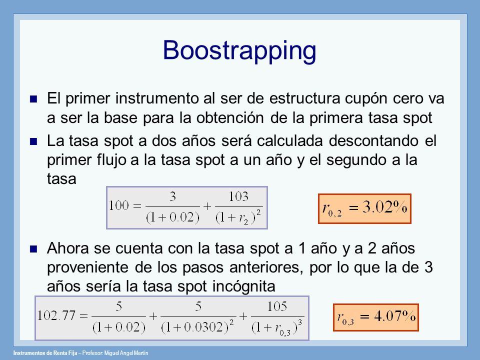 Instrumentos de Renta Fija – Profesor: Miguel Angel Martín Boostrapping El primer instrumento al ser de estructura cupón cero va a ser la base para la