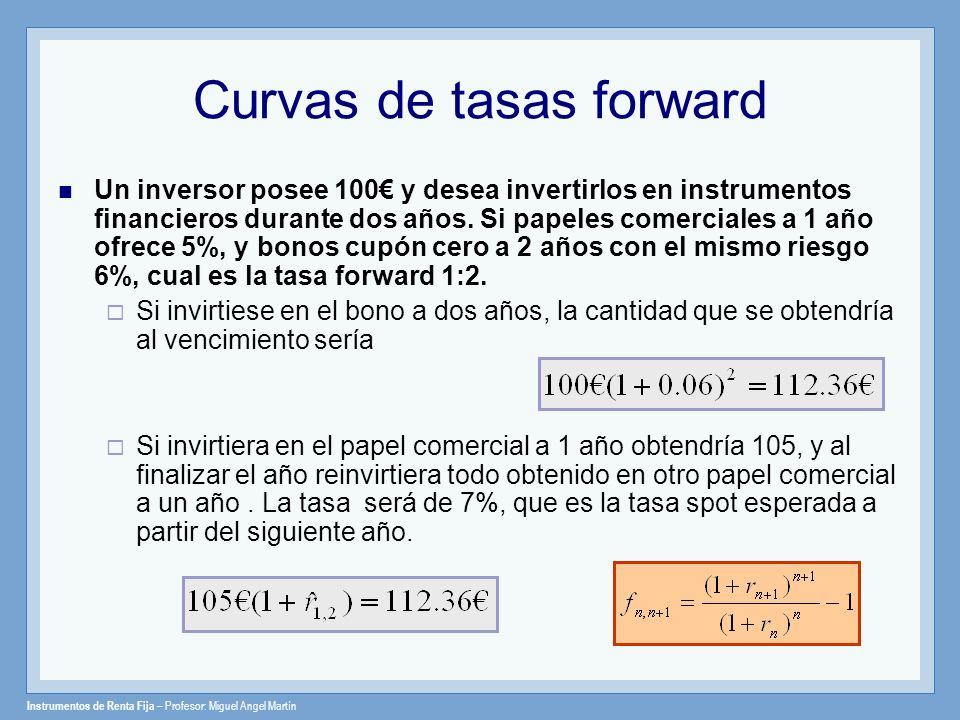 Instrumentos de Renta Fija – Profesor: Miguel Angel Martín Curvas de tasas forward Un inversor posee 100 y desea invertirlos en instrumentos financier