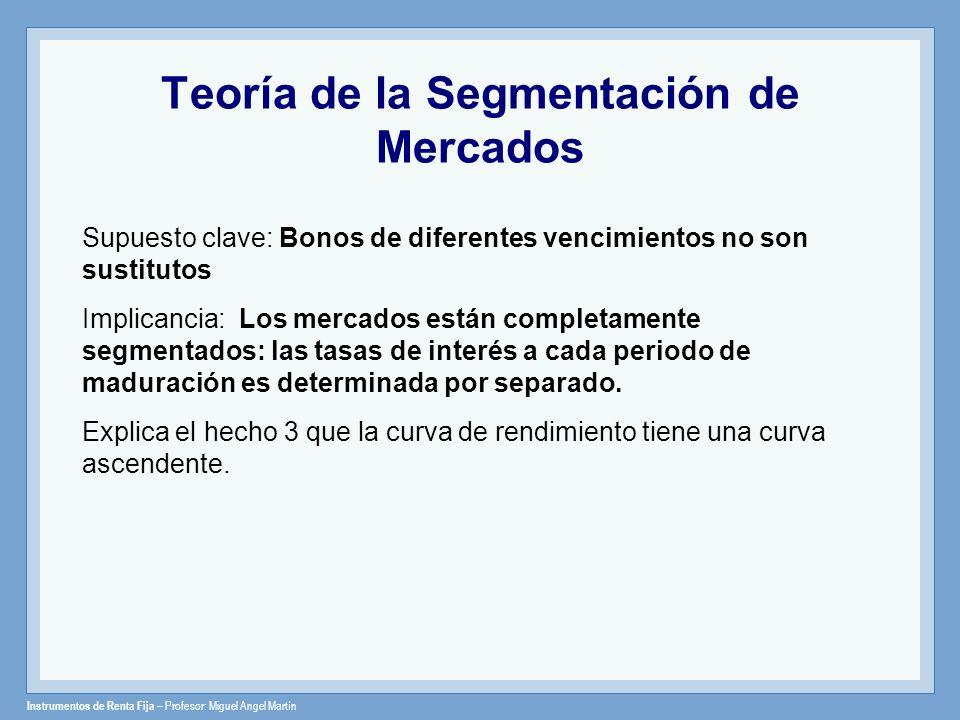 Instrumentos de Renta Fija – Profesor: Miguel Angel Martín Teoría de la Segmentación de Mercados Supuesto clave: Bonos de diferentes vencimientos no s