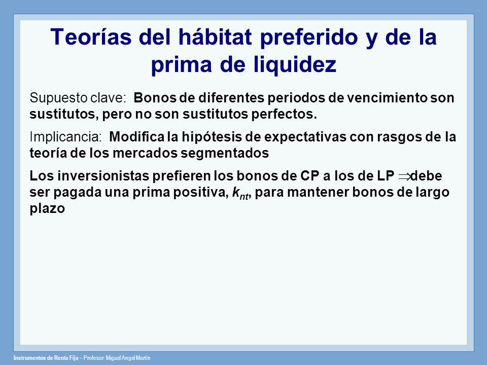 Instrumentos de Renta Fija – Profesor: Miguel Angel Martín Teorías del hábitat preferido y de la prima de liquidez Supuesto clave: Bonos de diferentes