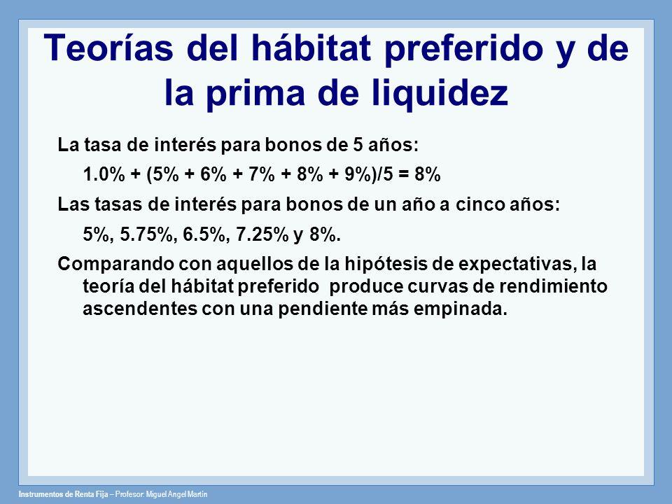 Instrumentos de Renta Fija – Profesor: Miguel Angel Martín La tasa de interés para bonos de 5 años: 1.0% + (5% + 6% + 7% + 8% + 9%)/5 = 8% Las tasas d