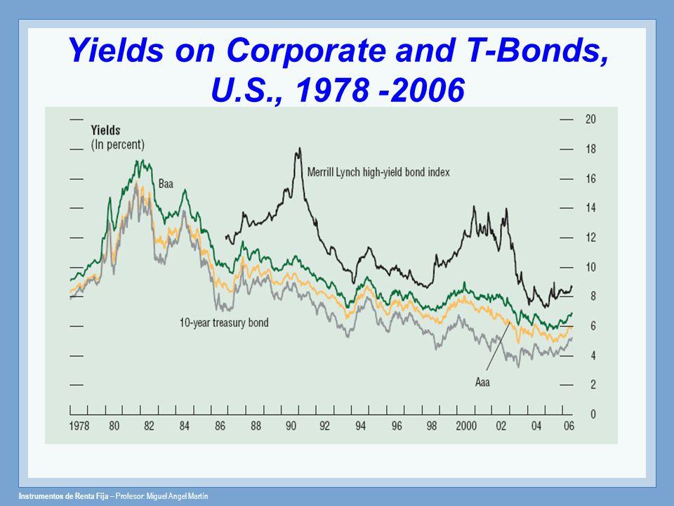 Instrumentos de Renta Fija – Profesor: Miguel Angel Martín Yields on Corporate and T-Bonds, U.S., 1978 -2006