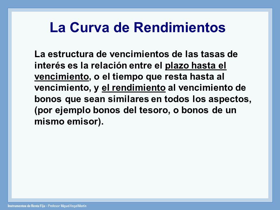 Instrumentos de Renta Fija – Profesor: Miguel Angel Martín La Curva de Rendimientos La estructura de vencimientos de las tasas de interés es la relaci