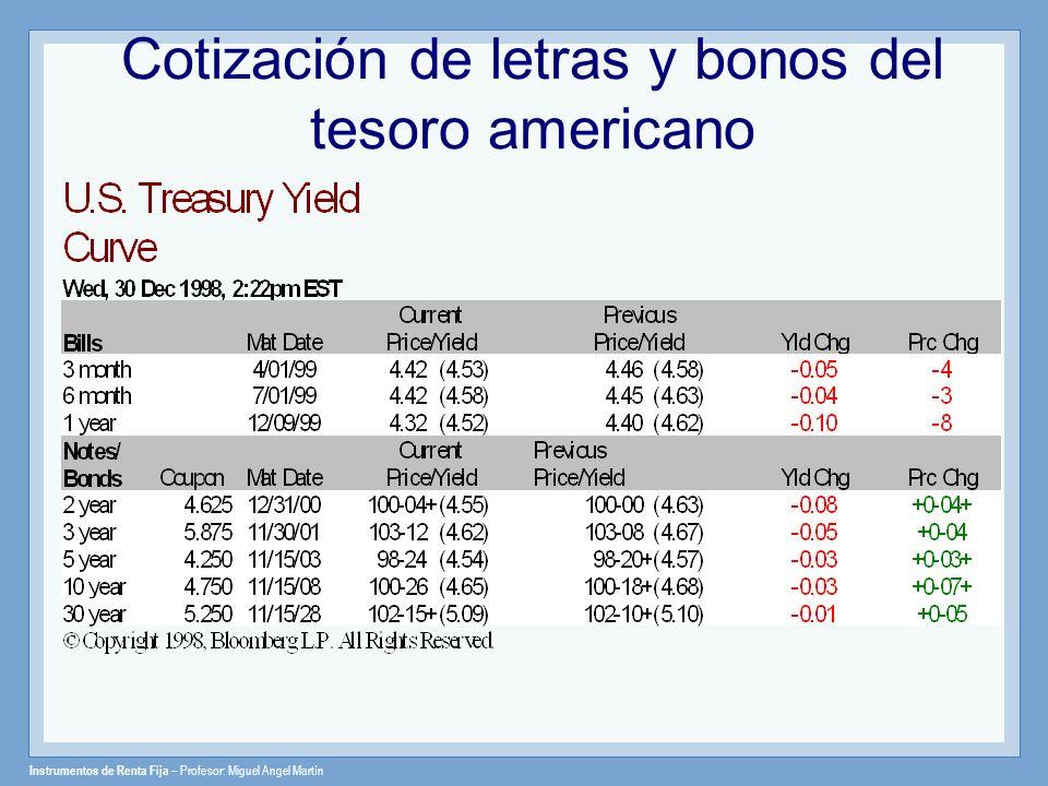 Instrumentos de Renta Fija – Profesor: Miguel Angel Martín La Curva de Rendimientos El objetivo es ver la diferencias de rendimientos, en función del tiempo a vencimiento.