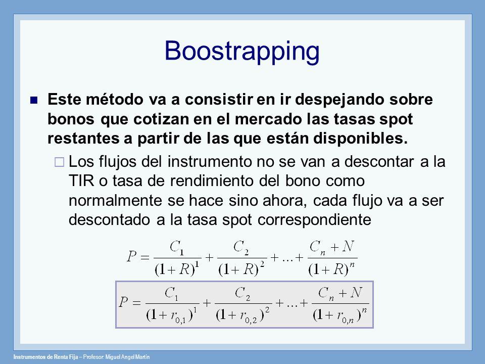 Instrumentos de Renta Fija – Profesor: Miguel Angel Martín Boostrapping Este método va a consistir en ir despejando sobre bonos que cotizan en el merc