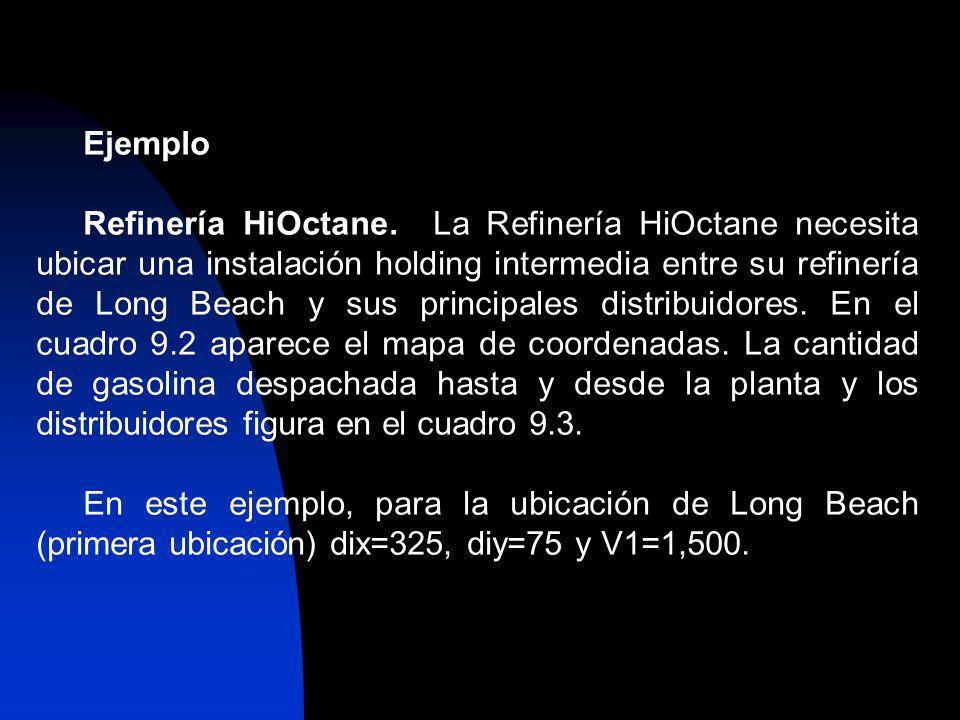 Ejemplo Refinería HiOctane. La Refinería HiOctane necesita ubicar una instalación holding intermedia entre su refinería de Long Beach y sus principale